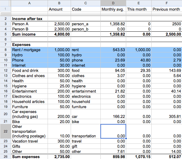 a simple household budget expenses tracker g e b w e b